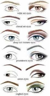 eye shape chart eye shadow for beginners guide blonde in kuwait