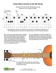 Guitar Bar Chords Chart Pdf Free Pdf Guitar Mandolin And Ukulele Chord And Music