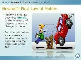 Laws Of Motion Examples Explain The First Law Of Motion With Example In Briefly