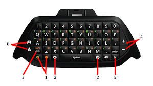 all about the xbox one chatpad a photo of the xbox one chatpad shows special function buttons labeled 1 through 6 to