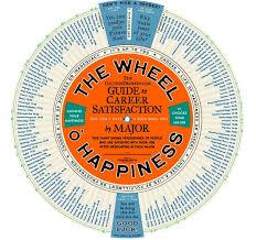 inspiring ramen college essays  ramen essay career happiness infographics
