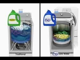 non he washing machine. Perfect Non How High Efficiency  With Non He Washing Machine N