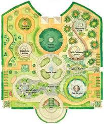 children garden. children garden s