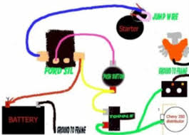 basic wiring diagram of a car basic image wiring wiring diagrams for race cars the wiring diagram on basic wiring diagram of a car