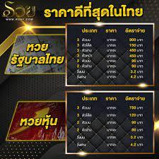 ซื้อหวยออนไลน์ เว็บไหนดี รวมเว็บหวยออนไลน์ ที่ดีที่สุด ตอนนี้ (ปี 2564) -  Ruay Lottery Lotto VIP