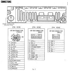 sony xplod wiring harness diagram mikulskilawoffices comsony xplod wiring harness diagram best of wiring diagram for