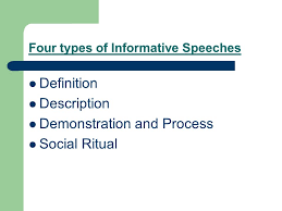 Public Speaking Definition 4 Types Of Informative Speeches The 4 Types Of Public Speaking