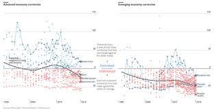 Uncategorized The Emerging Markets Investor
