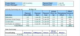 simple project management excel template project plan excel sample project plan in excel excel project plan