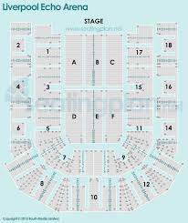 Liverpool Echo Seating Chart Liverpool Echo Arena Detailed Seating Plan