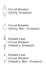 Home Appliance Amp Reference Chart Circuit Breaker Wikipedia
