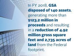 Organization Gsa
