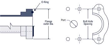 Hydraulic Fitting Thread Chart Hydraulics Direct
