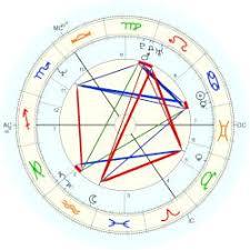 Diana Spencer Natal Chart Diana Princess Of Wales Astro Databank