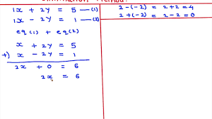 solving simultaneous equations in two variable by elimination method
