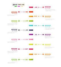 Year Timeline Time Line 2019 Timeline Business For 12 Months 1 Year Timeline