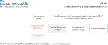 contact directory template staff telephone directory template connectsus hr