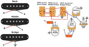 wiring diagram armstrong wiring diagrams best mod garage dan armstrong s u201csuper strat u201d wiring premier guitar wiring diagrams for dummies wiring diagram armstrong