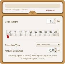 Chocolate Poisioning In Dogs Theobromine Toxicity Levels