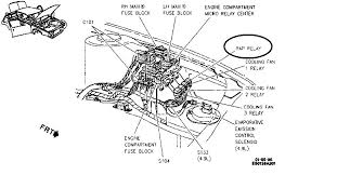 my 95 cadillac seville dash lights and blower motor stay on after 2 speed cooling fan wiring diagram at Fan Motor Wiring Diagram Cadillac