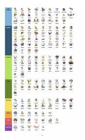 Pokemon Emerald Rarity Chart Pin Na Pokemon