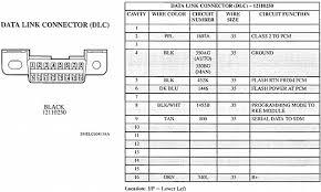honda s2000 fuse box diagram on honda images free download wiring 2000 Civic Fuse Box honda s2000 fuse box diagram 10 2011 explorer radio fuse 2002 honda s2000 fuse box 2000 civic fuse box diagram