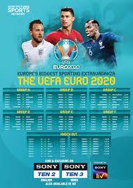 euro 2020 full schedule fixtures date