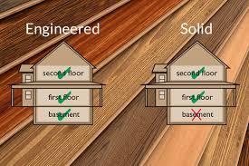 Wonderful Laminate Flooring Vs Engineered Wood Flooring Engineered Or Solid Hardwood  Flooring