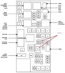2009 jeep liberty fuse panel wiring diagram \u2022 1998 jeep wrangler fuse box location 2009 jeep wrangler fuse box diagram 1998 jeep wrangler fuse box rh parsplus co 2008 jeep