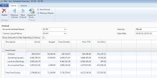 basic balance sheet basic balance sheet dynamics nav financials