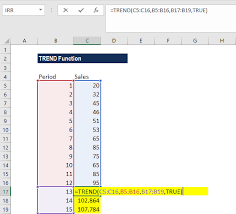 Trend Function How To Forecast And Extrapolate In Excel