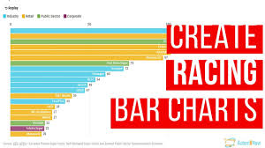 How To Make Animated Bar Charts How To Create Easy Racing Bar Charts And Stand Out In Facebook