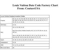 Louis Vuitton Date Code Factory Chart For Bagcharms Key