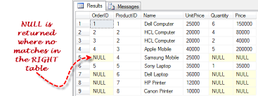 Join Sql Sql Joins Learn Database Testing