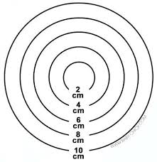 62 Always Up To Date Dilation Chart Actual Size