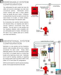 exciting conventional fire alarm wiring diagram contemporary in fire alarm system wiring diagram pdf at Fire Alarm Wiring Diagram Pdf