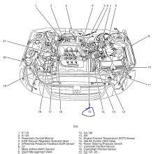 2004 mazda tribute engine diagram wiring diagram for you • solenoid valve 2001 mazda tribute engine diagram wiring diagrams rh 29 jessicadonath de mazda tribute v6