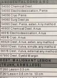 Dermatologist Billing Sheet Album On Imgur
