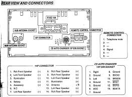 amp wiring diagram for automotive xtrememotorwerks com amp wiring diagram for automotive car audio amplifier wiring diagram part showroom great for your sport