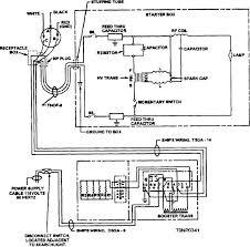 figure wiring diagram for a inch mercury xenon arc wiring diagram for a 12 inch mercury xenon arc searchlight