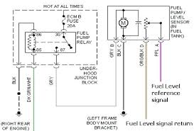 1994 jeep grand cherokee laredo wiring diagram 94 fuel pump example 1994 jeep grand cherokee laredo wiring diagram 94 fuel pump example diag