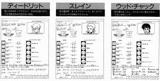 pokemon tabletop character sheet the d d origins of lodoss wars boring characters zimmerit anime