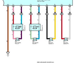 toyota sequoia radio wiring harness diagram modern design of 2003 toyota tundra radio wiring diagram wiring diagrams rh 35 jennifer retzke de toyota radio wiring