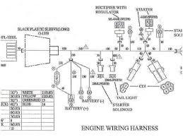 kandi go kart wiring diagram wiring diagram libraries kandi go kart wiring diagram