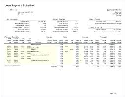 Amortize A Loan Formula Excel Formula For Mortgage Loan Amortization Schedule And Calculator