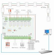 access control system schematic diagram meetcolab access control system schematic diagram access control wiring diagrams schematics and diagram