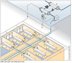 999 inverters uk blog abb ach550 air handling unit ahu application features