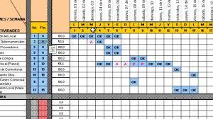 formato cronograma de actividades mensual control proyecto actividades excel formulacion proyectos youtube