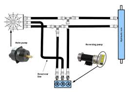 wiring diagram for a dump trailer on wiring images free download Dump Trailer Pump Wiring Diagram wiring diagram for a dump trailer on wiring diagram for a dump trailer 15 3 wire hydraulic pump control wiring diagram for john deere wiring diagram on a dump trailer pump system