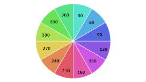 Pie Chart 12 Sections How To Split Circles In 12 Sections In Postgis Geographic